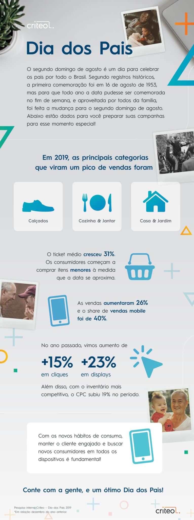 Como se planejar para a 3ª data mais importante do e-commerce no Brasil? Clique aqui e saiba as tendências e dicas valiosas que vão fazer o seu negócio online te deixar orgulhoso!