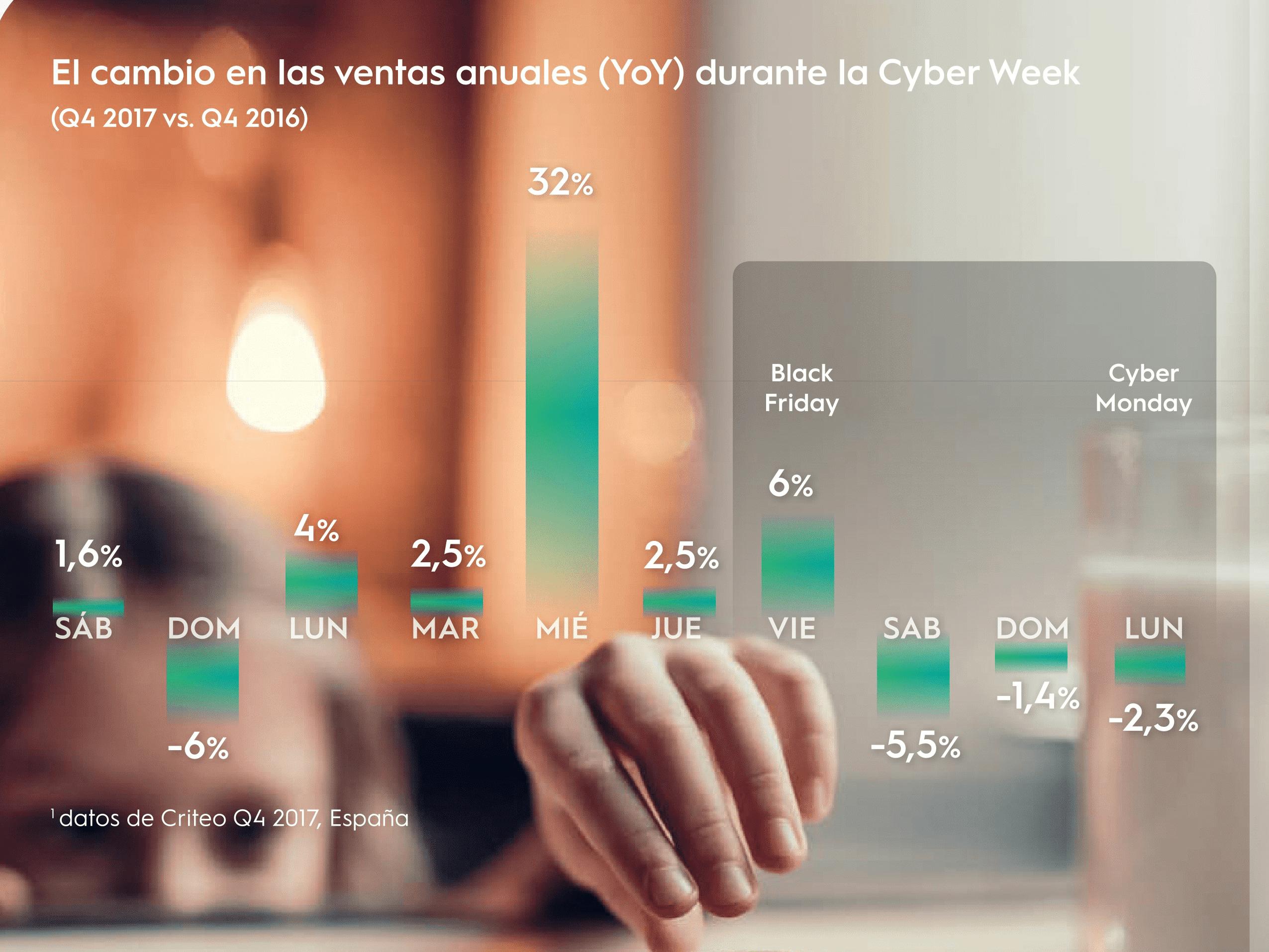 PNG Criteo-2018-Holiday-eBook-EMEA-Interactive-ES-05 (1)-min.png