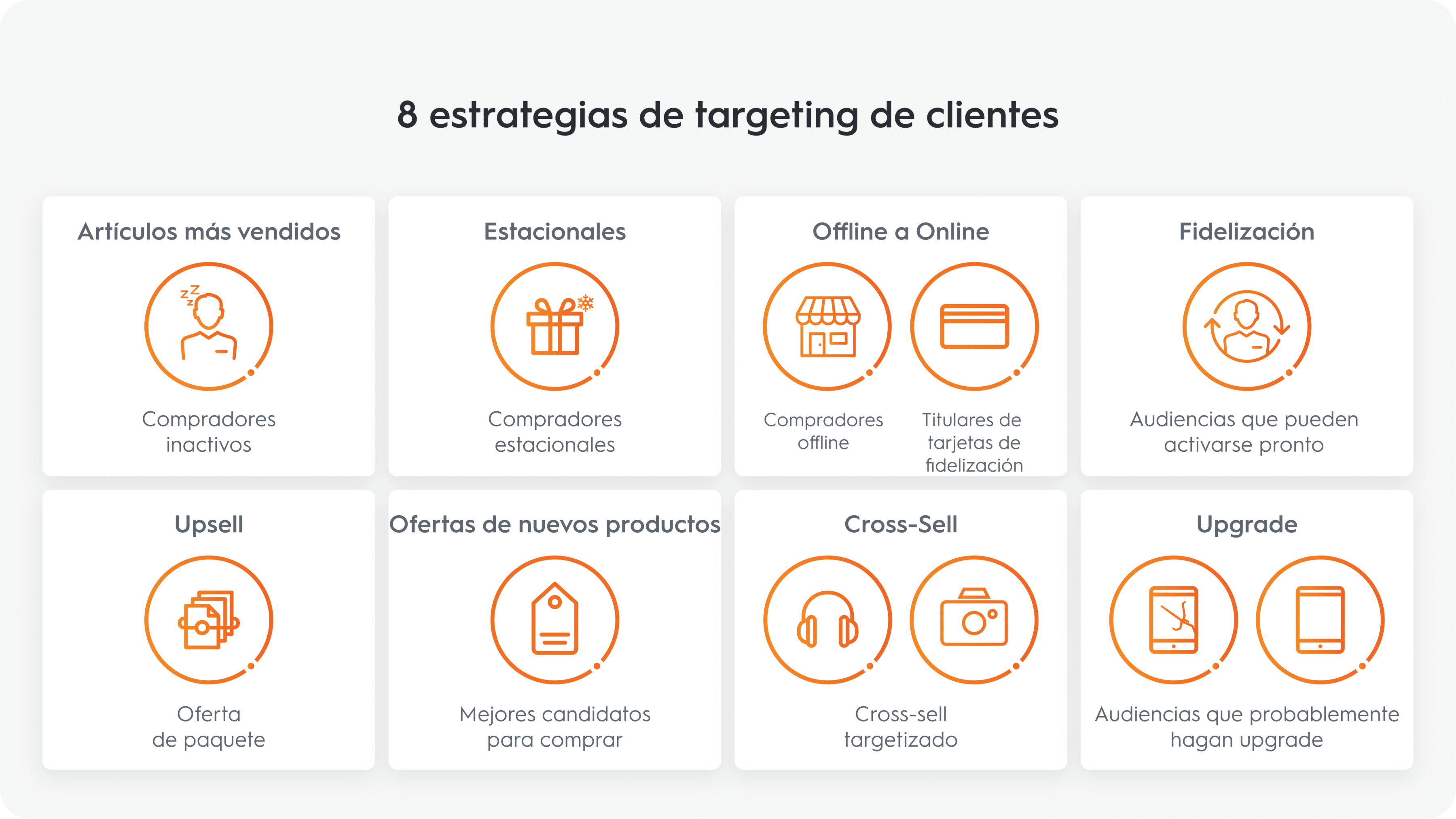8 strategies de targeting de clientes
