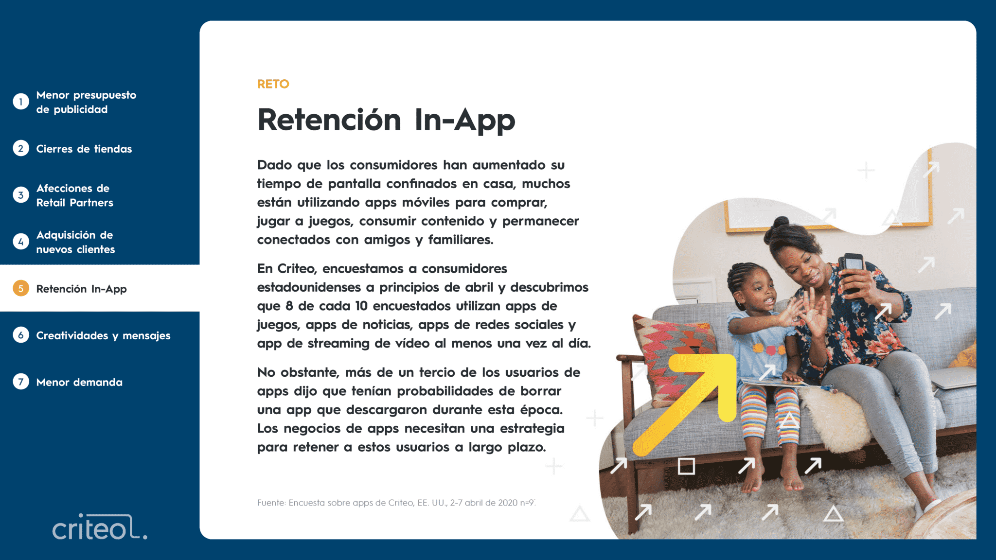 Challenge: App Retention. As consumers increase their screen time while they stay at home, many are using mobile apps to shop, play games, consume content, and stay connected with friends and family. At Criteo, we surveyed US consumers in early April and found that 8 out of 10 respondents are using gaming apps, news apps, social networking apps, and video-streaming apps at least once per day. However, more than one-third of app users said they would be likely to delete an app they downloaded during this time. App businesses need a strategy to retain these users for the long term.