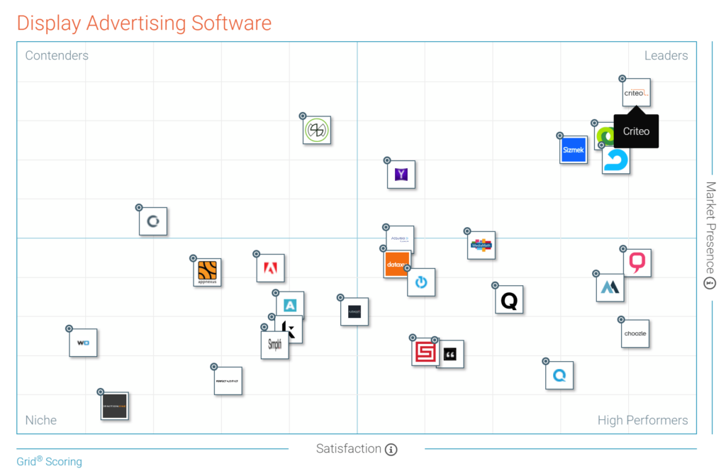 G2 Crowd Display Advertising Grid