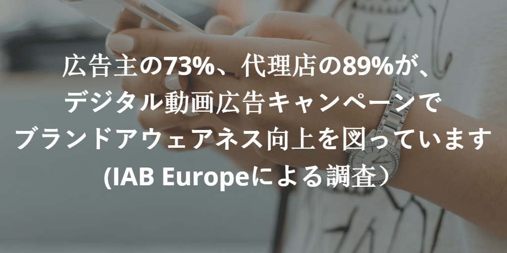 IAB Europe survey