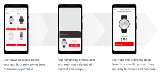 how app retargeting works