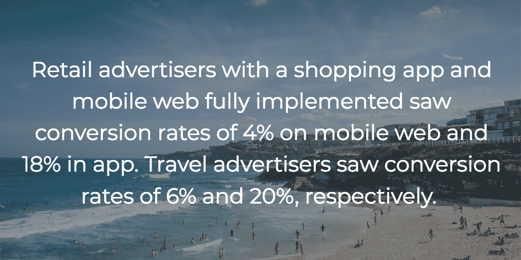 In-app conversion rates higher for retail and travel.