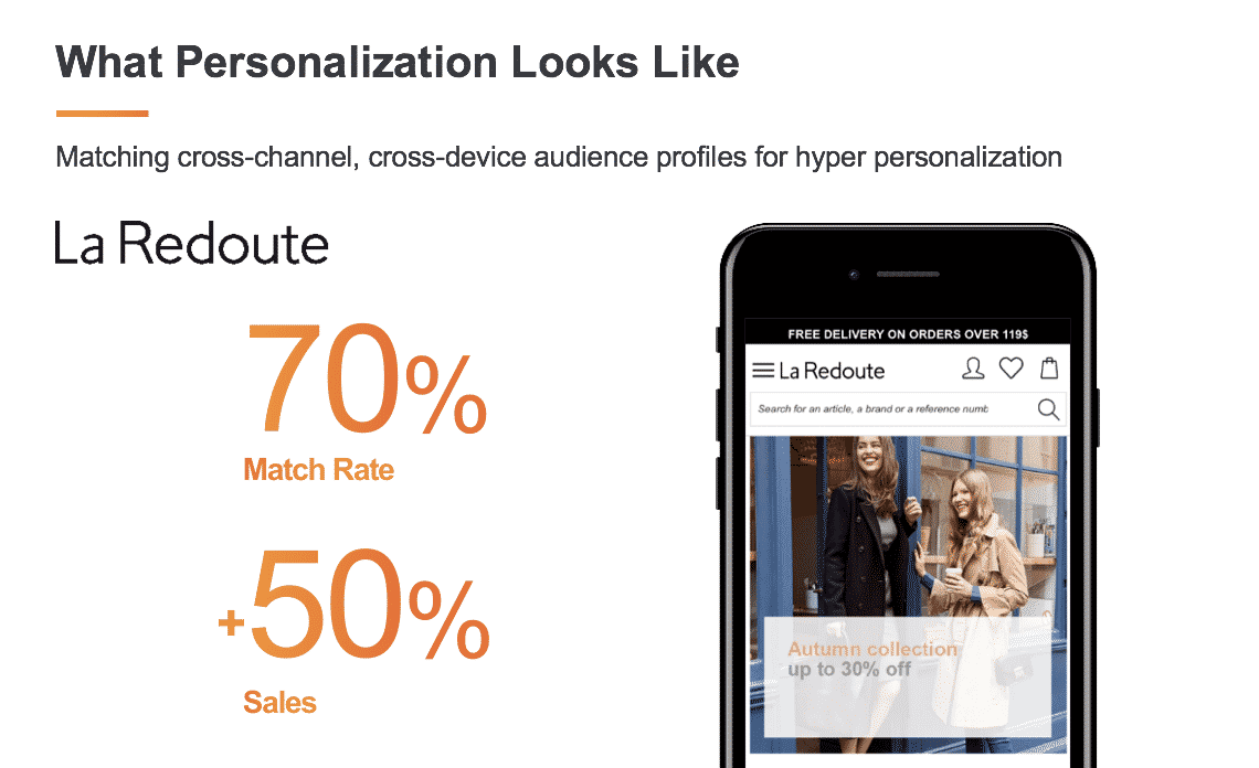 How criteo helped La Redoute reach cross-channel audiences