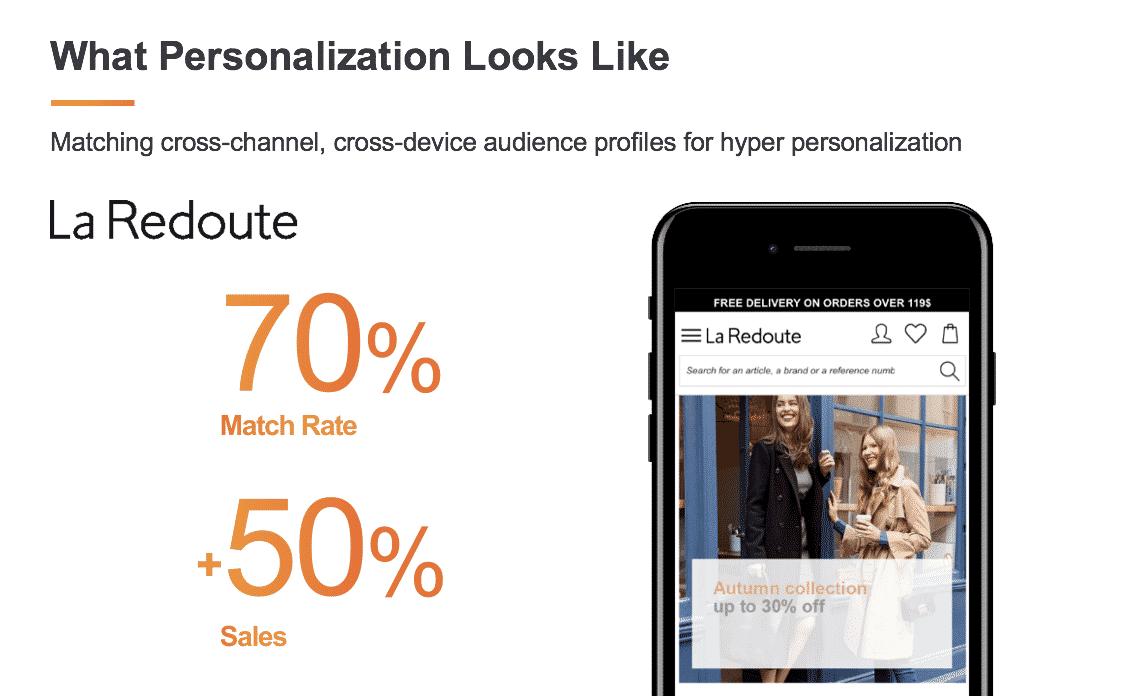 How criteo helped La Redoute reach cross-channel audiences