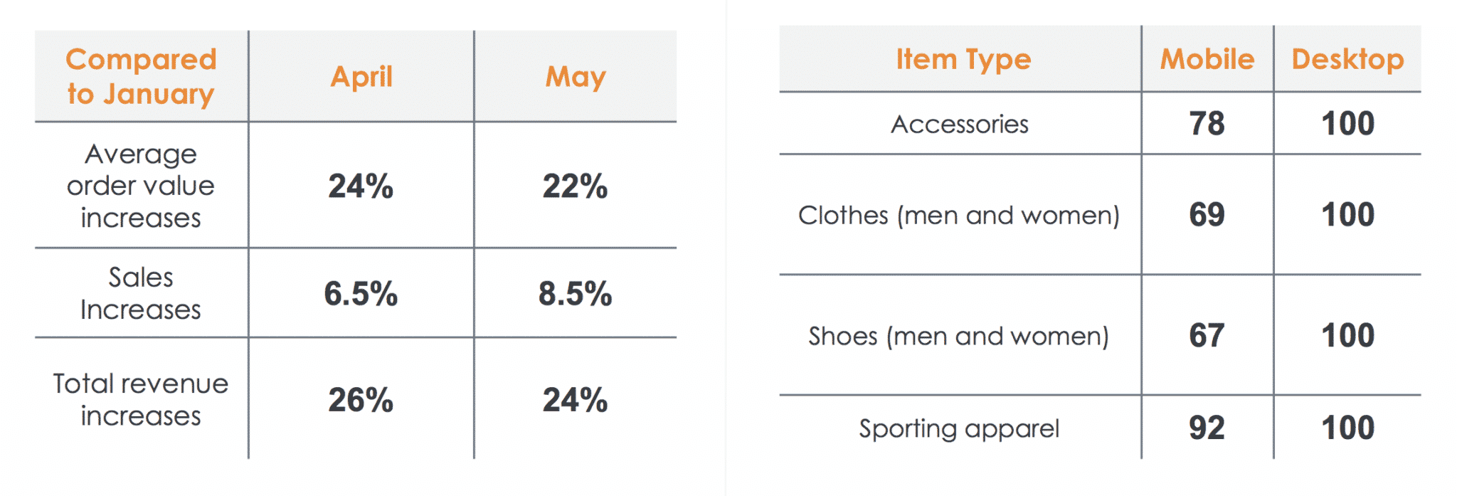 Criteo Spring Apparel Retail Trends