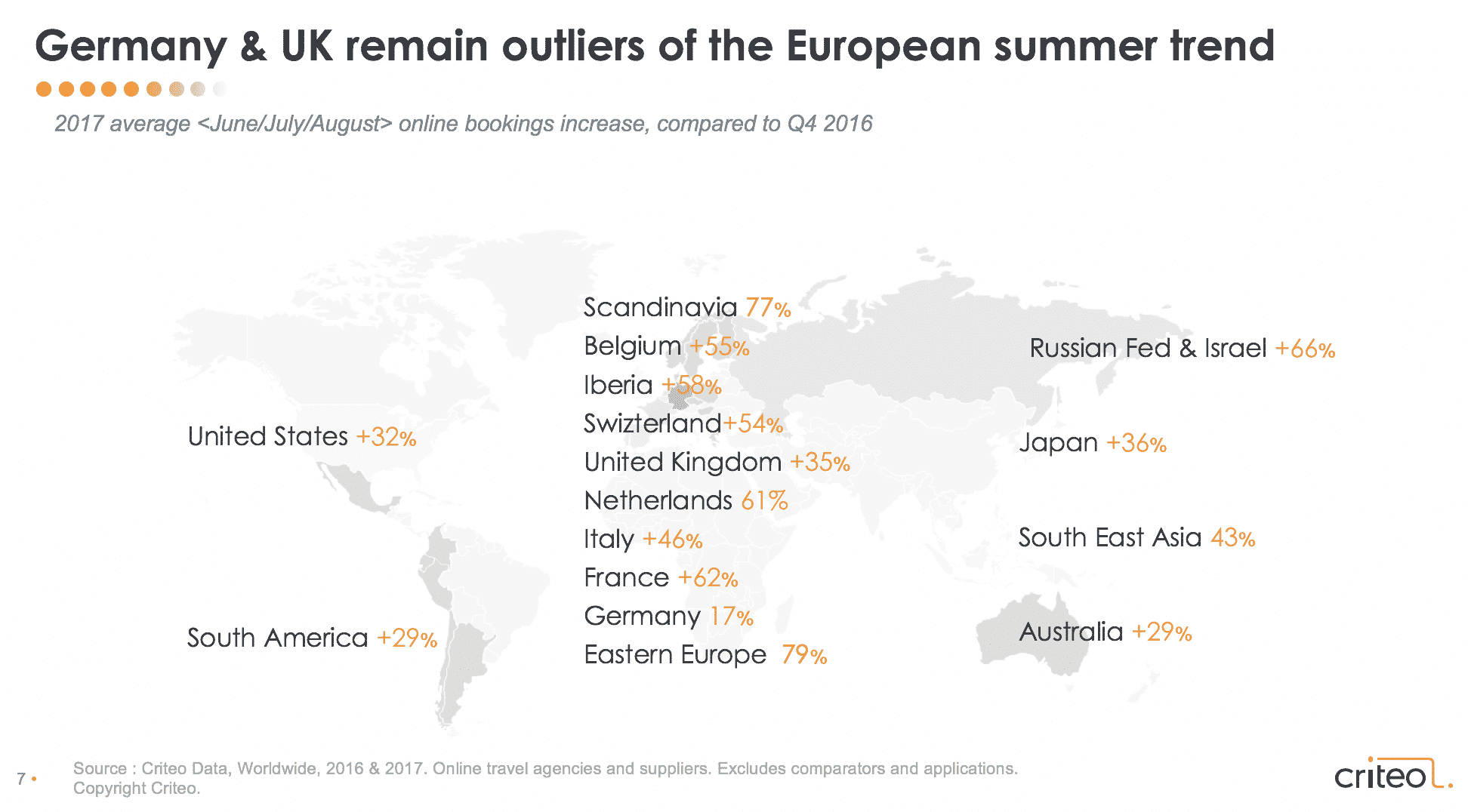 Criteo Summer Travel Data Report