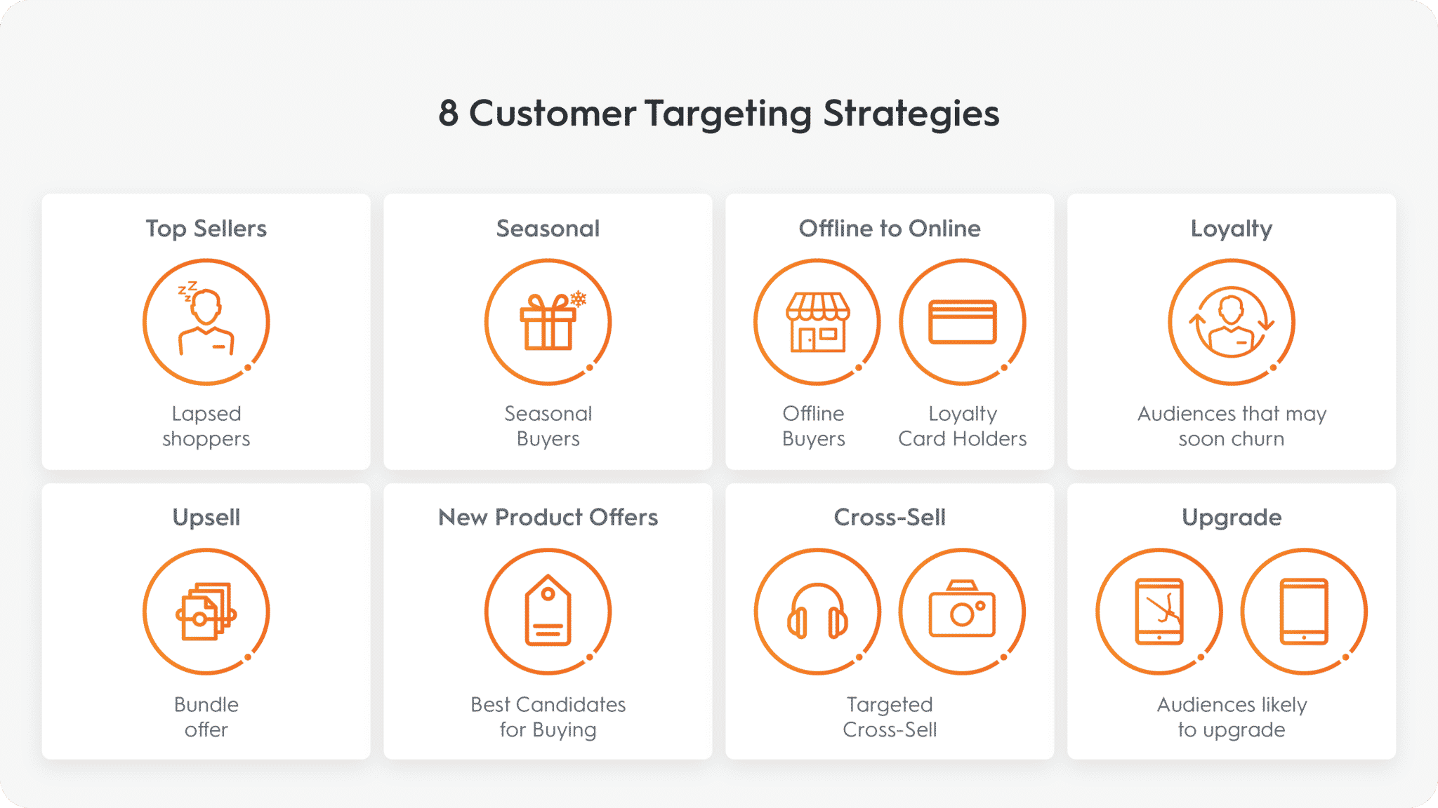 8 Customer Targeting Strategies