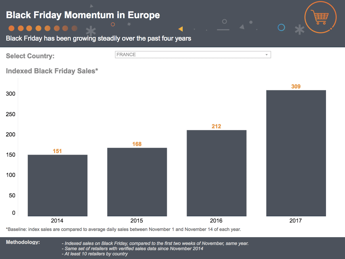 black friday europe dashboard