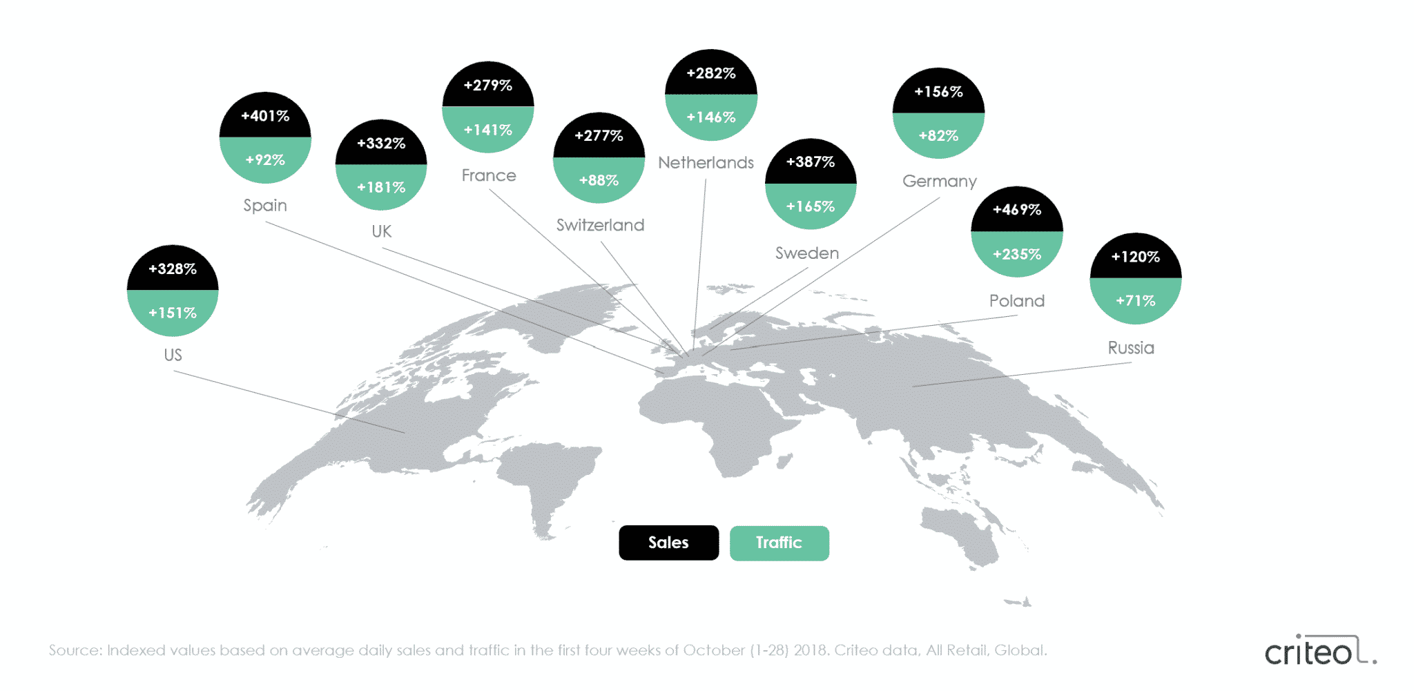 Map showing traffic and sales increases around the world on Black Friday 2018.