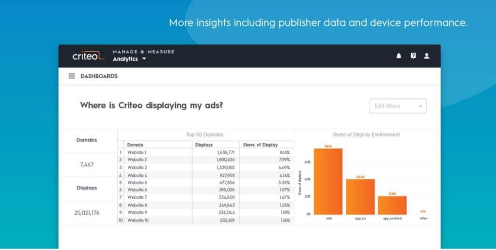 Criteo Ad Platform analytics