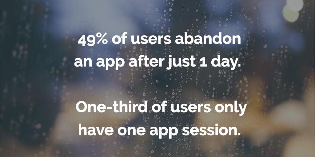 criteo app abandonment stats