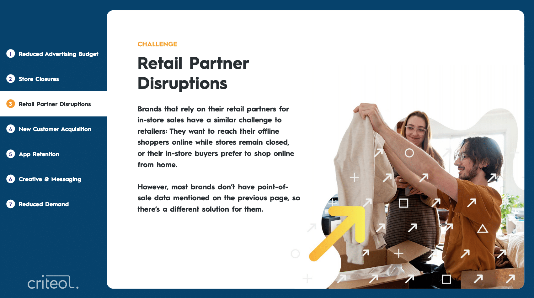 Challenge: Retail Partner Disruptions. Brands that rely on their retail partners for in-store sales have a similar challenge to retailers: They want to reach their offline shoppers online while stores remain closed, or their in-store buyers prefer to shop online from home. However, most brands don't have point-of-sale data, so there's a different solution for them.