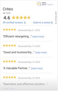 Gartner Peer Insights CDR rating as of 29/9/20