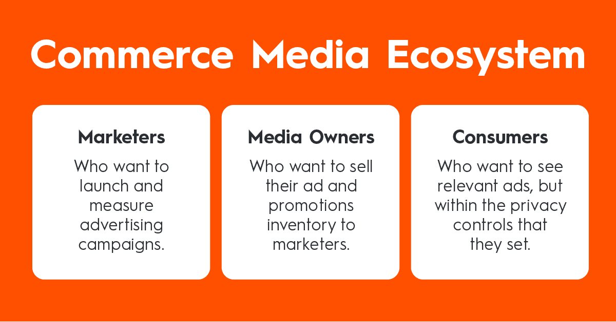 the commerce media ecosystem players